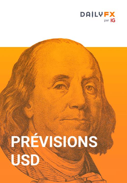 Prévisions USD