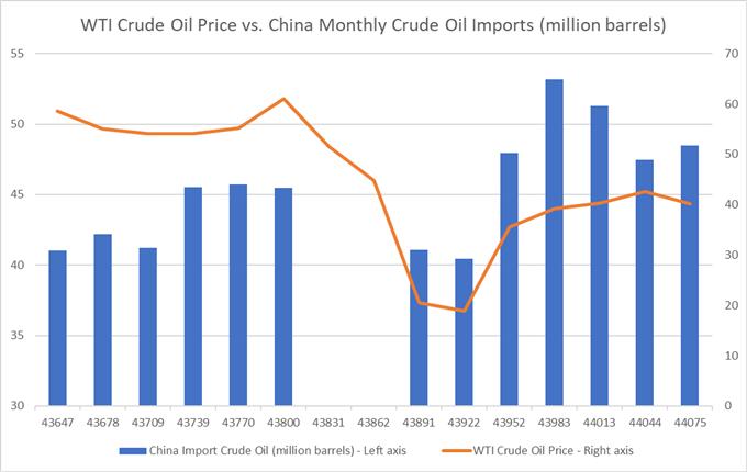Нефть пытается удержать прибыль на фоне остановки финансовых переговоров и укрепления доллара
