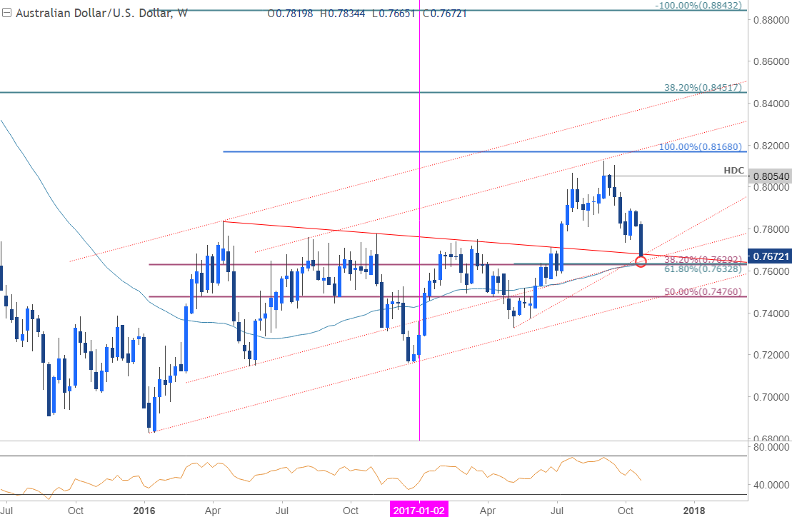 Eurodol by ForexOffice Cours des Changes Devises