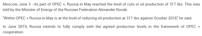Image of Russia Energy Ministry announcement