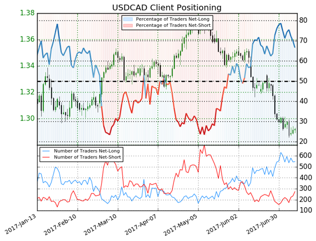 USD/CAD Plummets As BoC Does Not Look To Be 'One And Done'