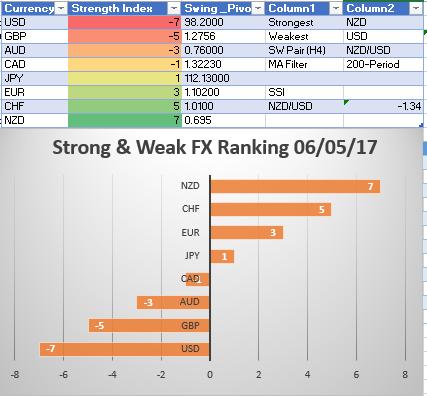 Bearish USD/MXN on EMFX Favor Returning Post-Brazil