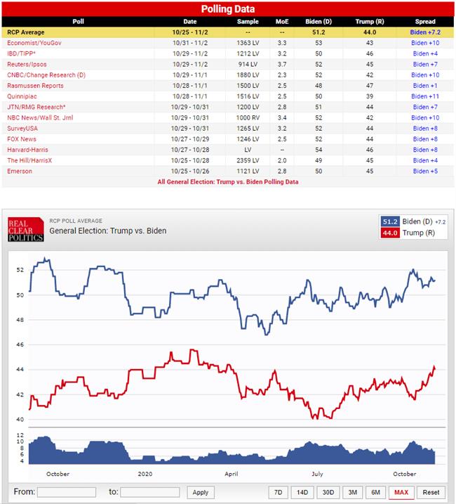 Impostazione del prezzo dell'oro in vista delle elezioni presidenziali degli Stati Uniti, previsioni sullo stato dell'oscillazione