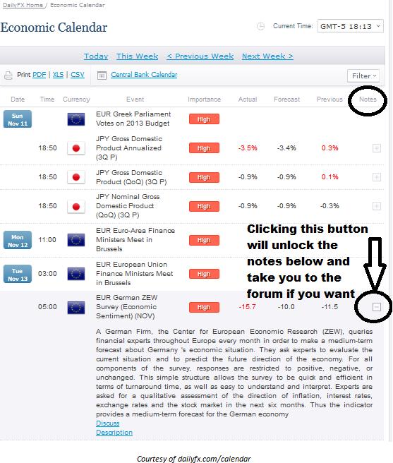 Learn Forex: Traden von Wirtschaftsnachrichten mit dem DailyFX Wirtschaftskalender