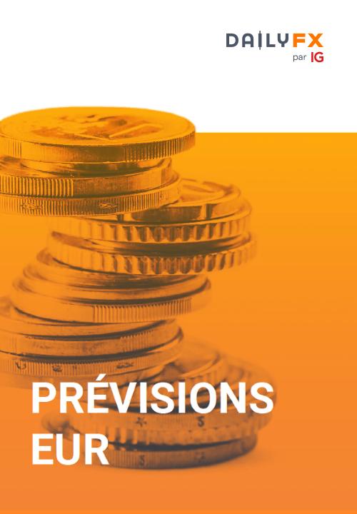 Prévisions EUR