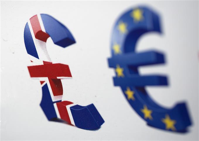EURGBP estrategia de trading