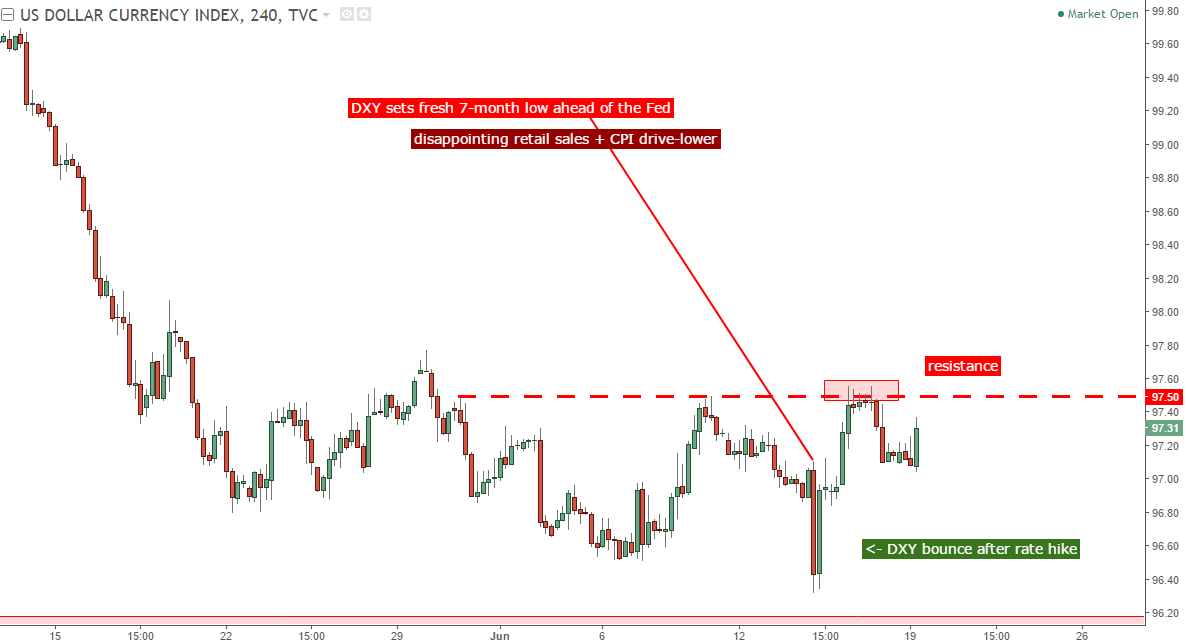 Do Themes of Yen Weakness, Dollar Strength Have Continuation Potential?