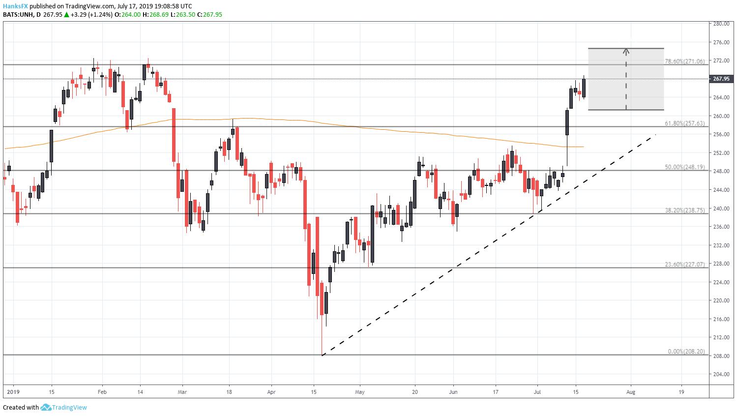 Nflx earnings date
