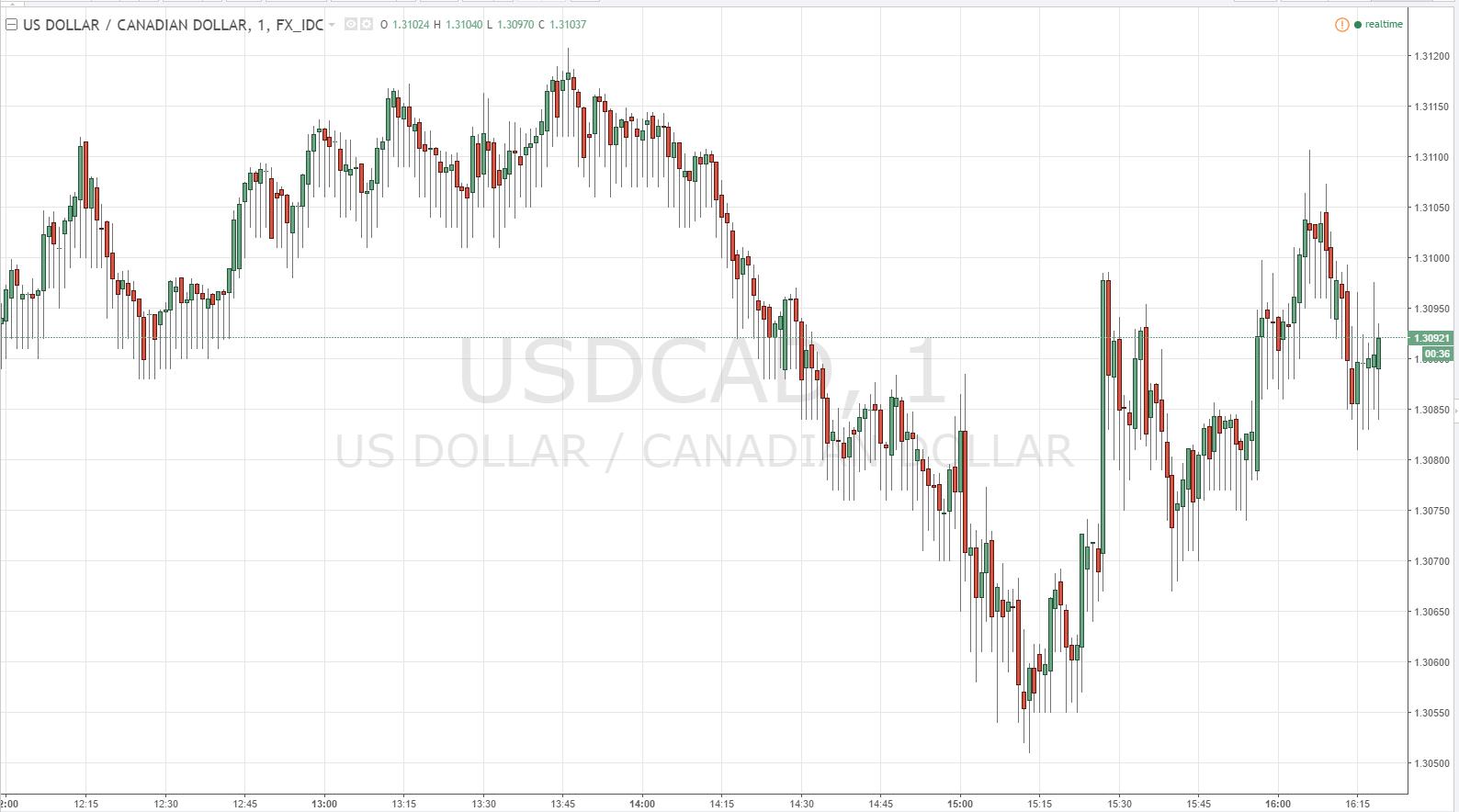 USD/CAD sigue su avance tras la decisión de política monetaria del Banco Central de Canadá