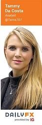 DailyFX Analyst Tammy Da Costa on Her Day Trading Career