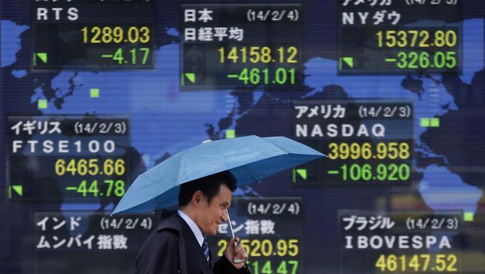 Markets Week Ahead: Dow Jones, Gold, Bitcoin, US Dollar, Still Dovish Fed, FOMC Minutes