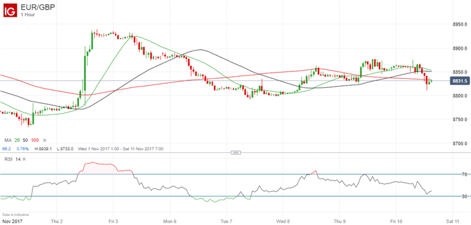 GBP: Resilient Despite Bad News On All Fronts