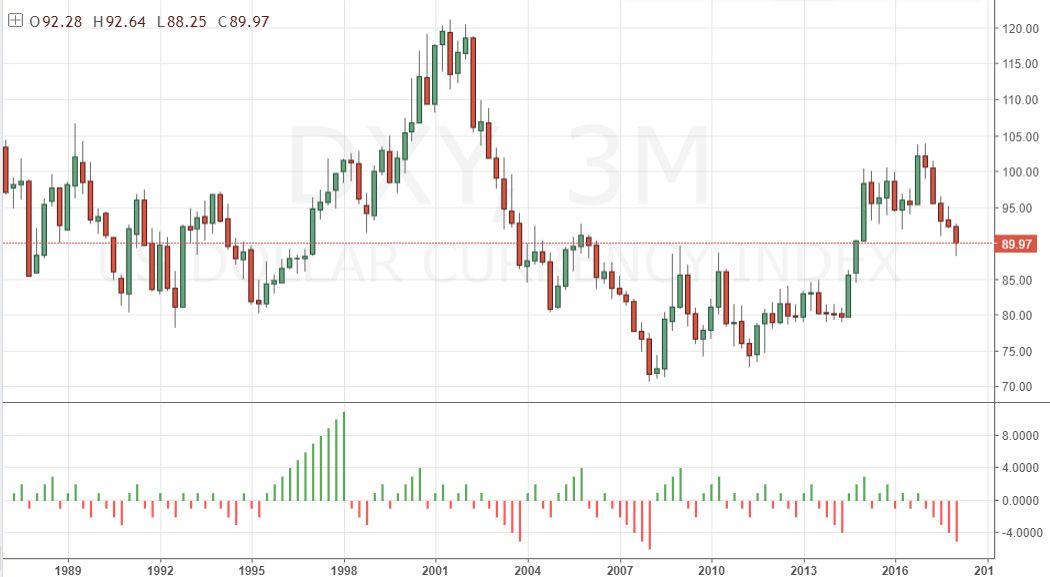Vix spx trading strategies
