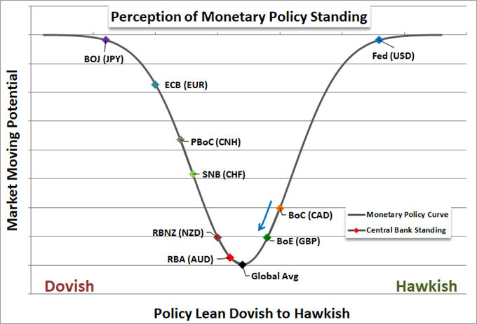 What the Dollar and Emerging Market Currencies Can Tell Us About the Market