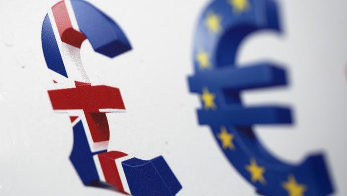 EUR/GBP Price Outlook - Multi-Week Trading Range Coming Under Pressure