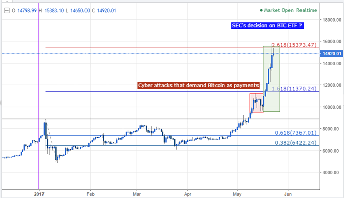ethereum price prediction for today