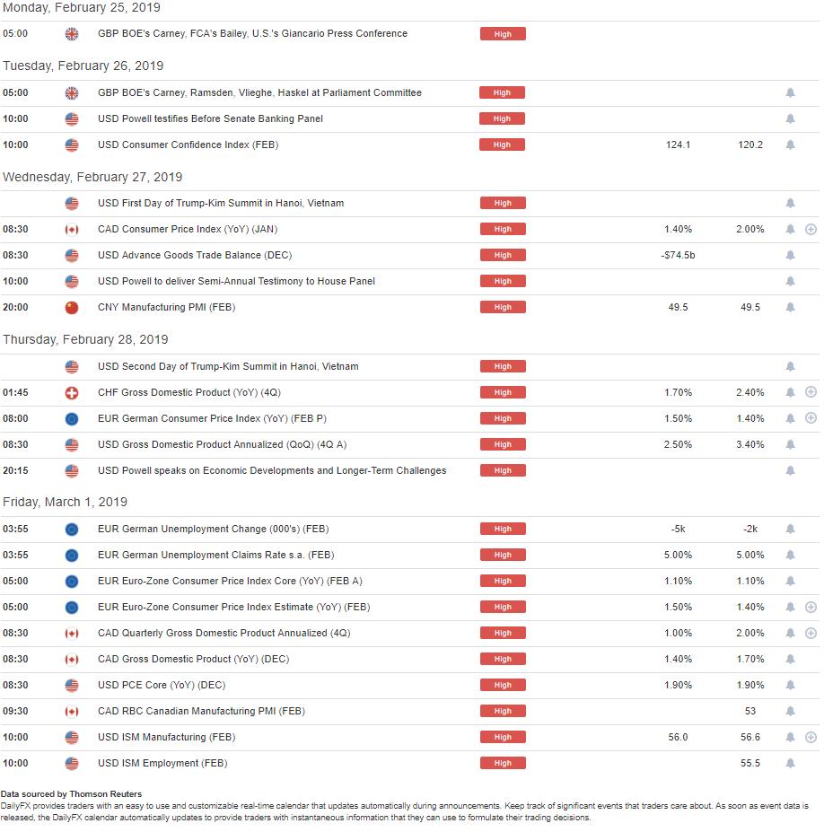 Forex economic calendar html code