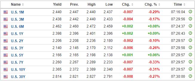 When does the gold market open wisselkoers berekenen oanda forex