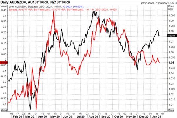 ABD Doları Firmalar, Piyasa Duyarlılığı Düştü, Petrol Fiyatları Düştü - ABD Pazarı Açık