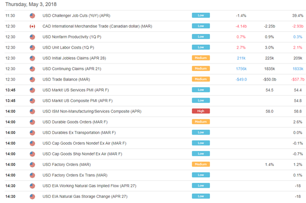 US AM Digest: EURUSD gives up 1.20 Base After Euro-Area Inflations Dips