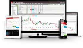 iPad | iPhone | Web PC | Tablette | Plateforme trading IG
