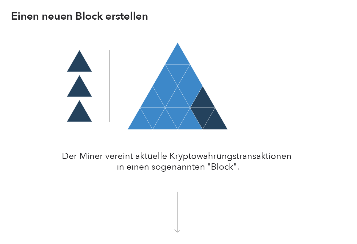 forex trading demo video kryptowährungshandel proportional