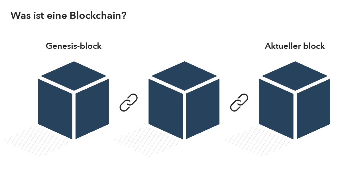 trading bitcoin profitable erfahren sie, wie sie mit kryptowährung handeln