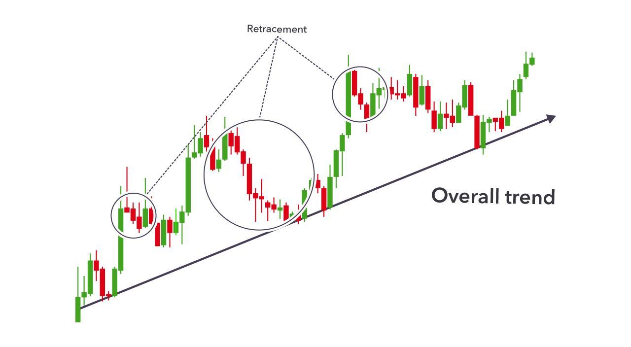 Metatrader 5 trading strategies