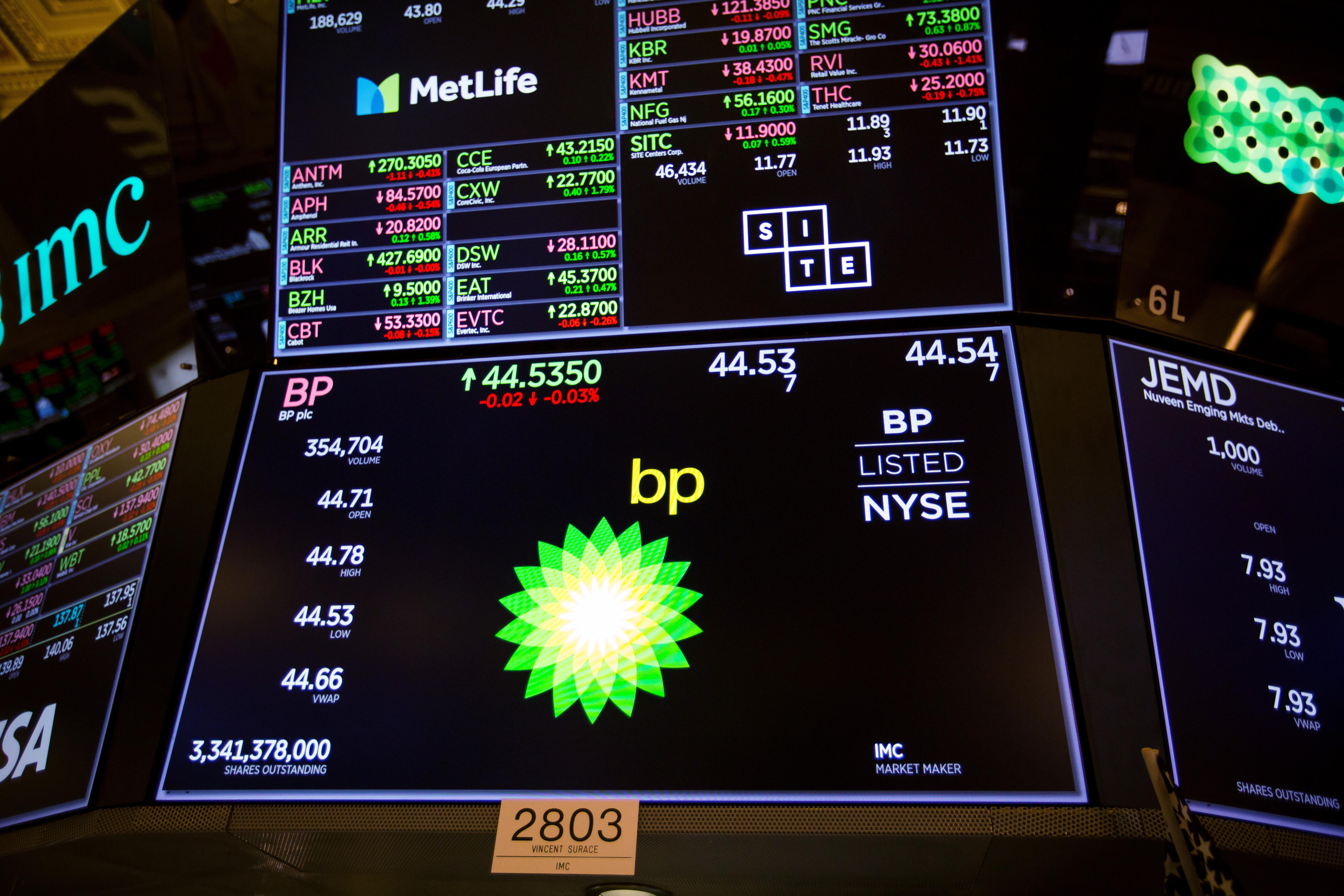 bp share price   expect   results ig uk