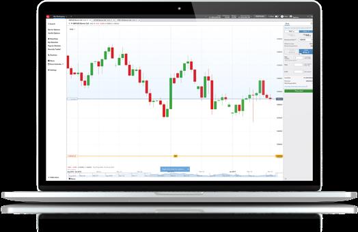 Acciones Trading Broker Y Cfd Forex Ig Online Bolsa España De Ewqn4YR