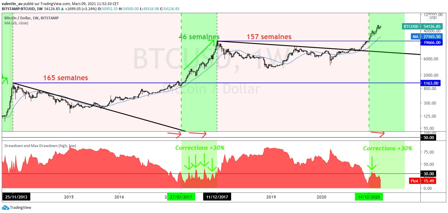 Bitcoin (BTC/USD): quotazione e grafico in tempo reale | fattorialeginestre.it
