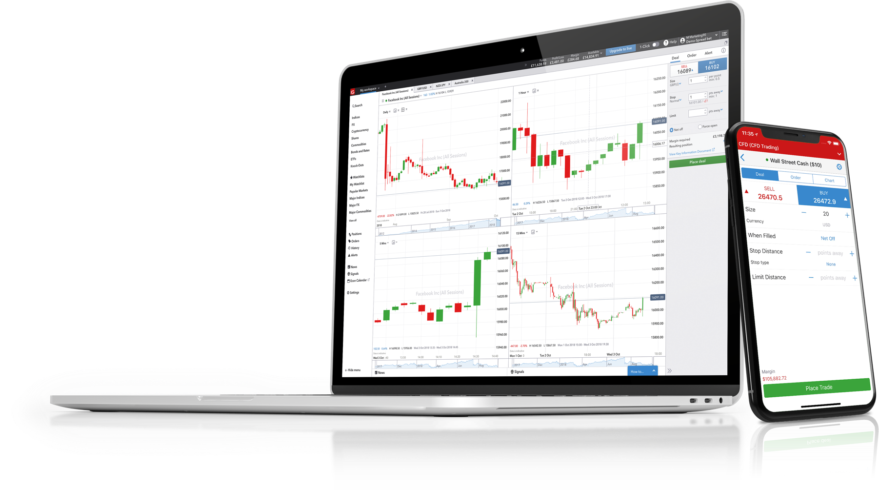 Online Trading   Financial Trading   CFD &