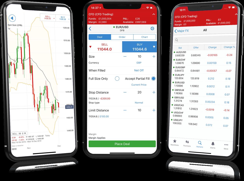 best trading app in italy