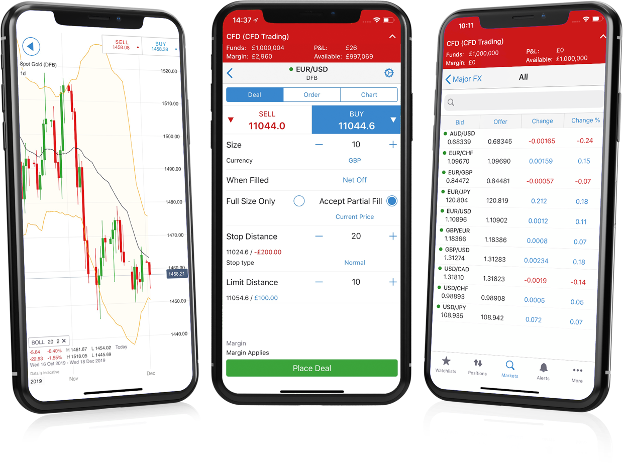 best app for cryptocurrency trading australia