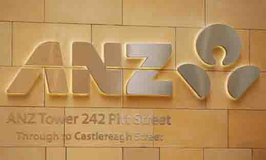 ANZ share price