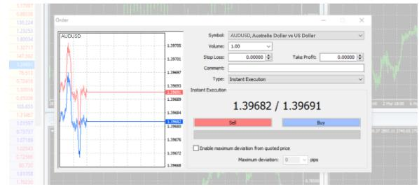 What is MetaTrader 4 (MT$) and How Do You Use it? | IG AU