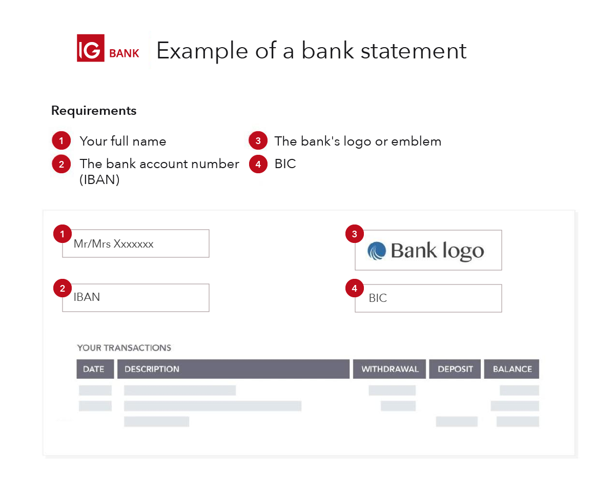 how to add a signer to a bank account