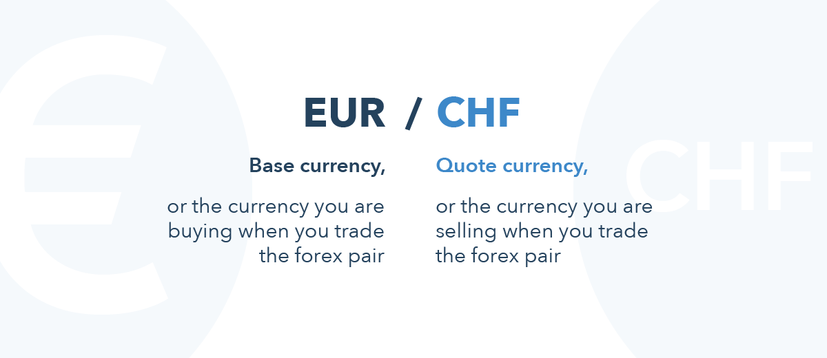 base and quote currency_what is forex and how does it work
