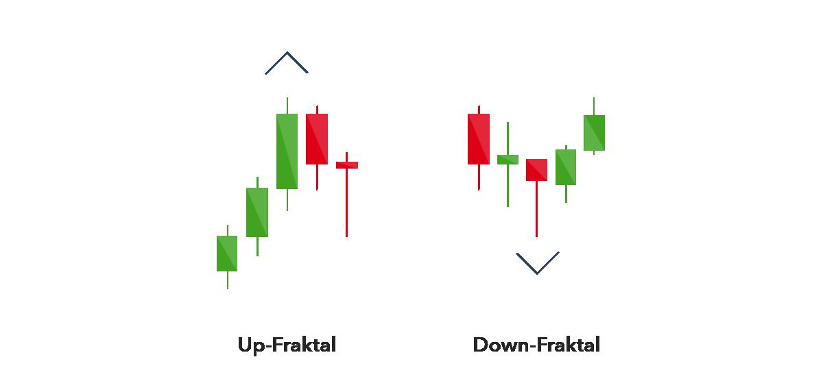 warum in dai-kryptowährung investieren? top 20 forex tipps die jeder kennen sollte