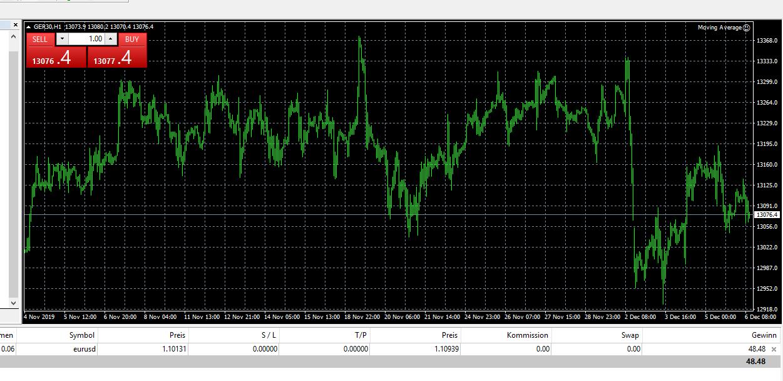 Mt4 Indikatoren Download