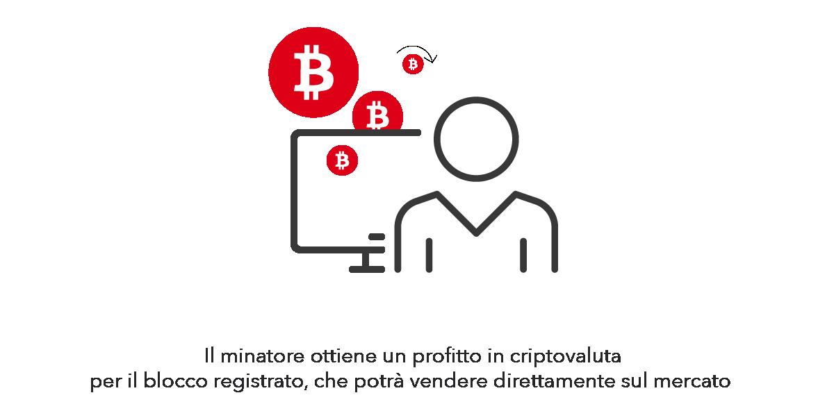 traccia il mio profitto di criptovaluta app per investire in bitcoin