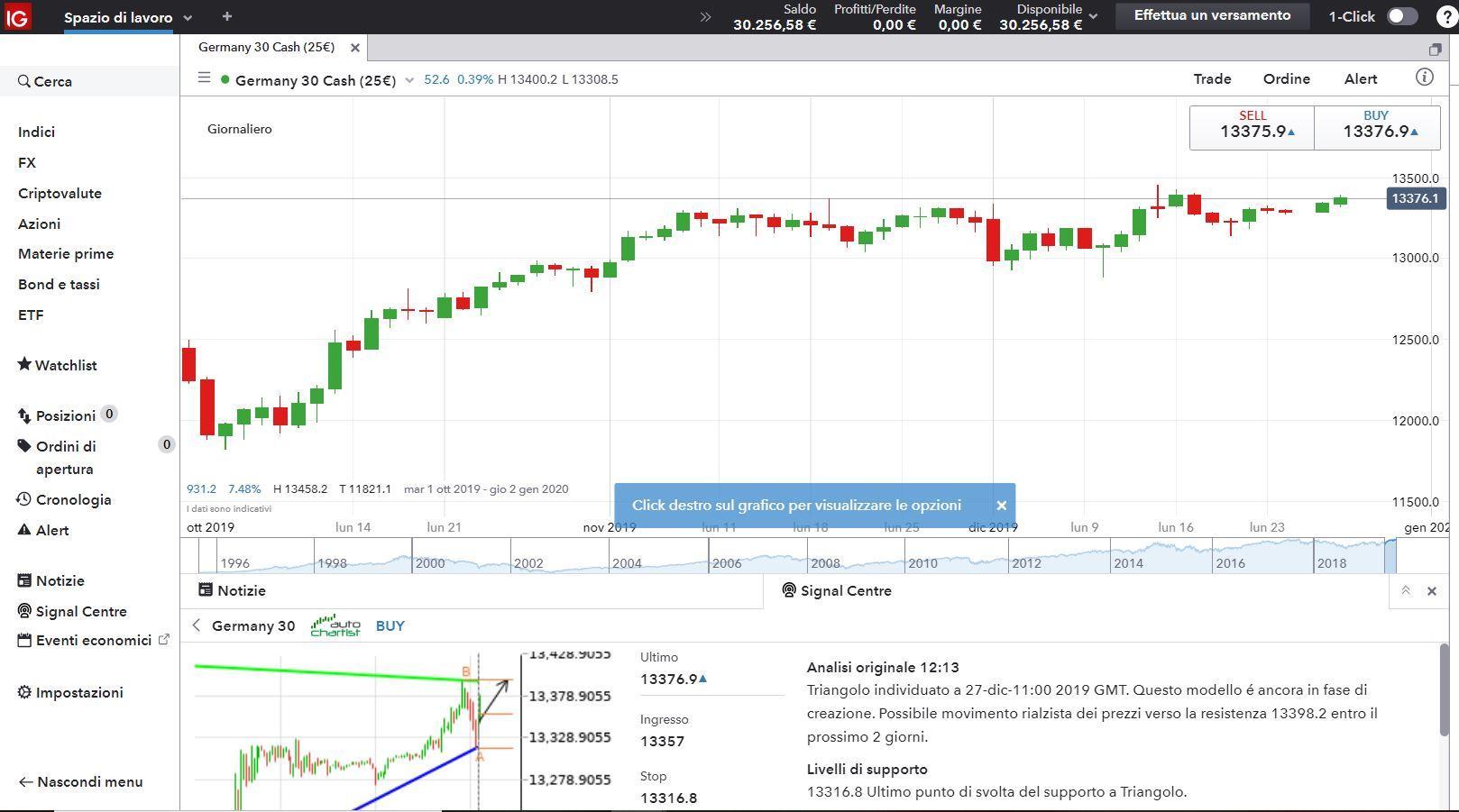 Segnali di trading: Migliori Affidabili Gratis [Efficaci]