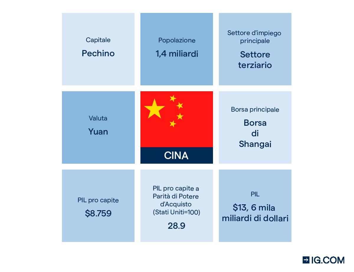 strategia di trading online sullindice cinese lavoro roma segretaria come si guadagna con le app gratis