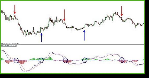 Come investire in bitcoin etf o altri investimenti in italia