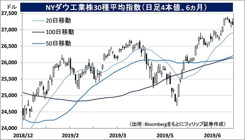株価 バルカン マテリアル ズ