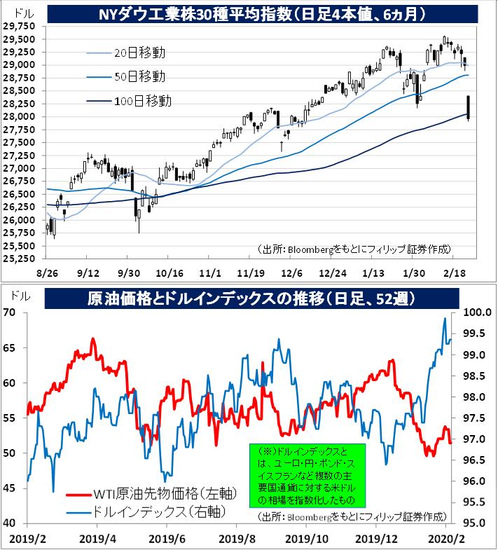 アンシス 株価