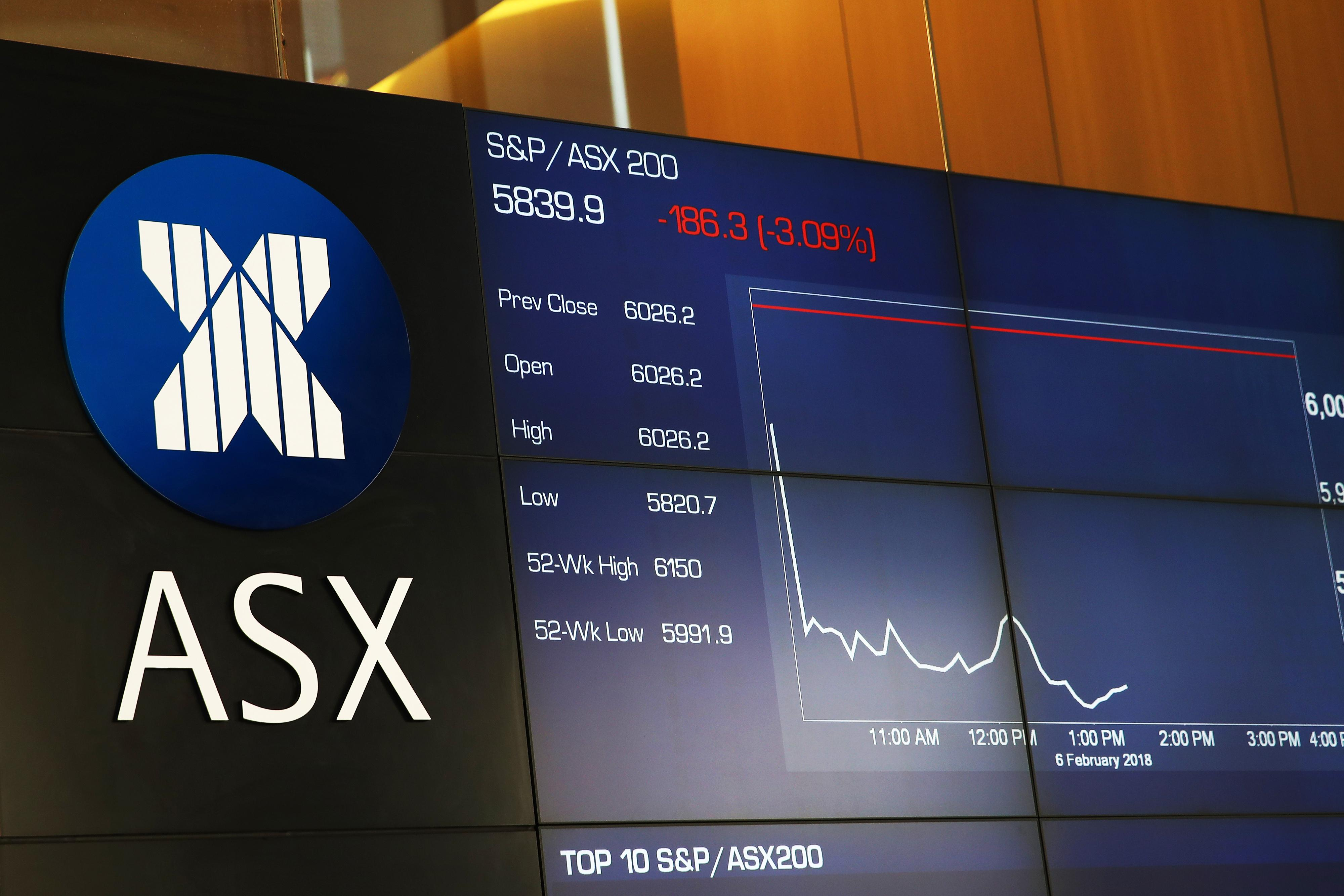 NIB (ASX: NHF) share price down after full-year results