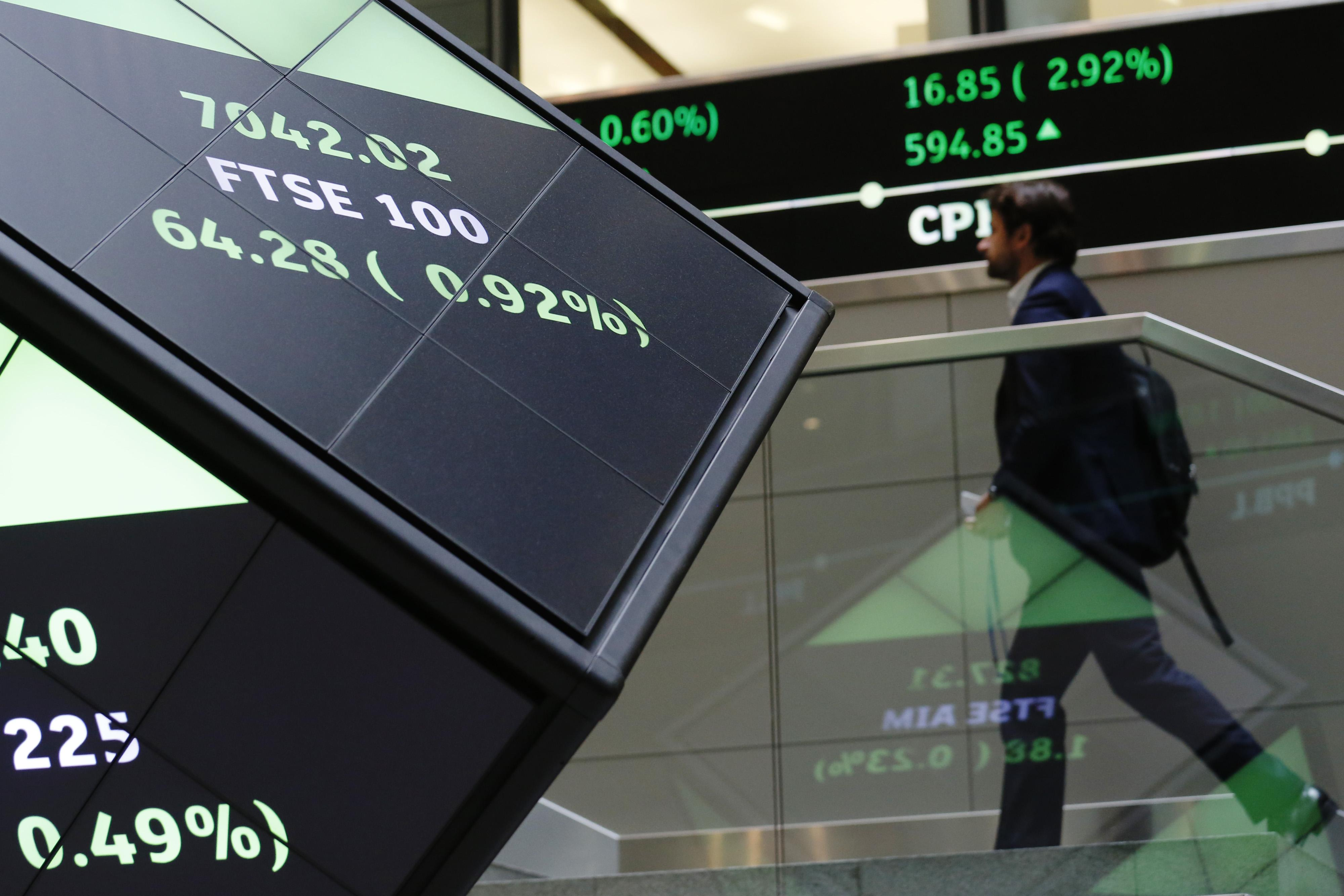 FTSE, DAX and dow lose ground