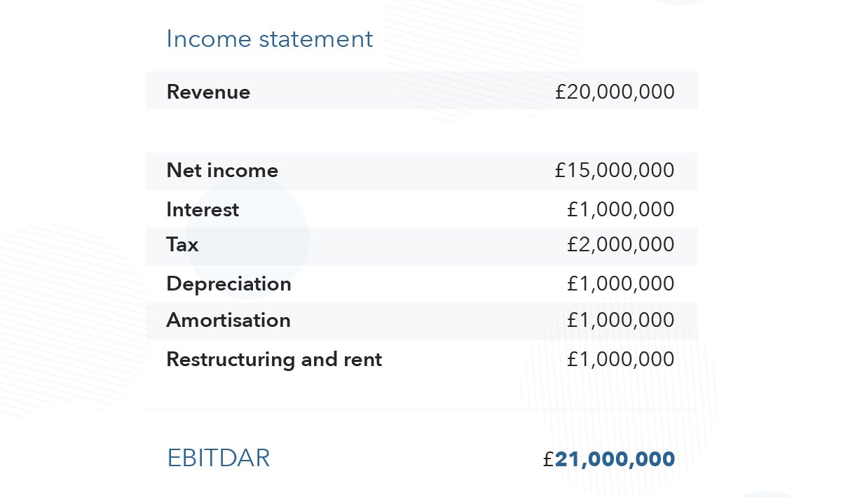 EBITDAR income statement