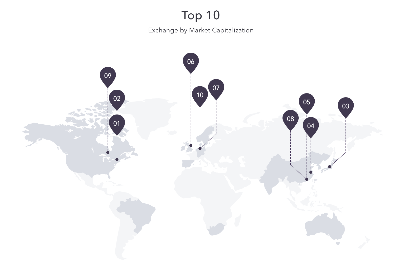 top exchanges in the world for cryptocurrency